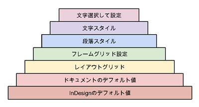20130717-01.png